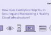 Cloud Security, cloud Management